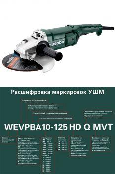 Бюджетная болгарка Metabo W 2200-230