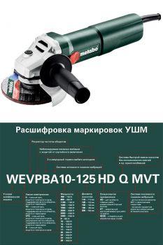 Надежная сетевая болгарка Метабо W 1100-125