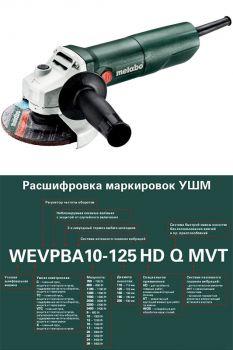 Сетевая болгарка Метабо W 650-125
